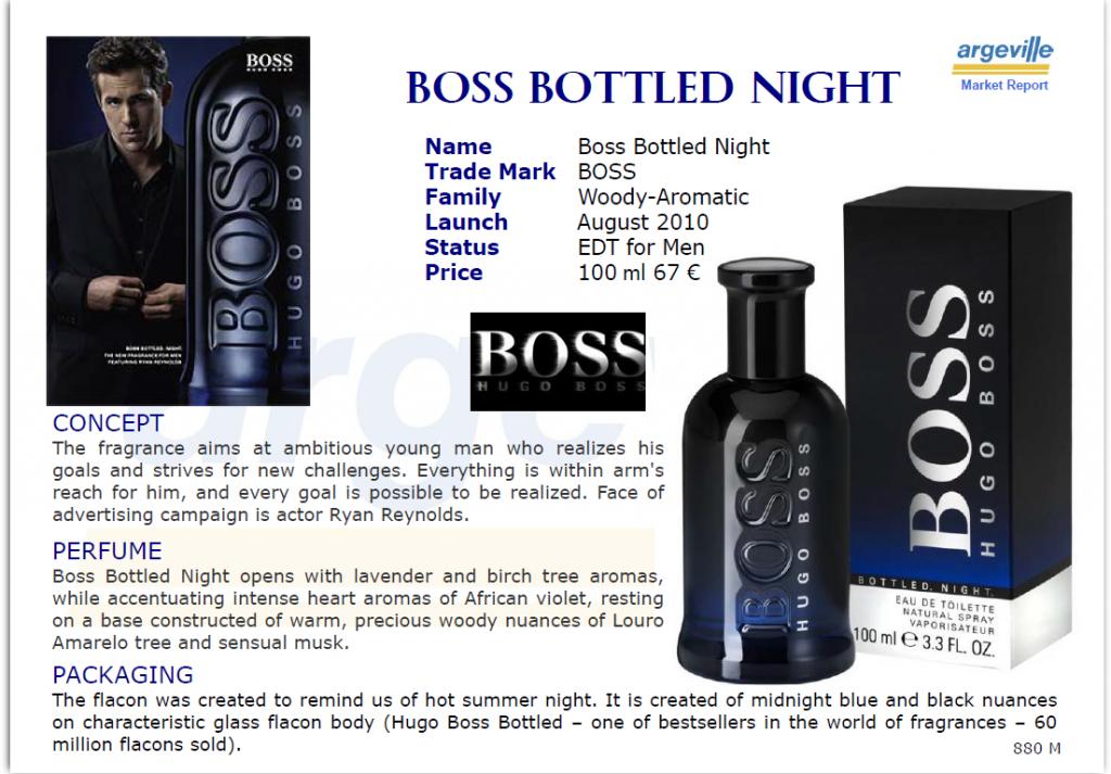 boss night